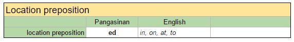 location preposition